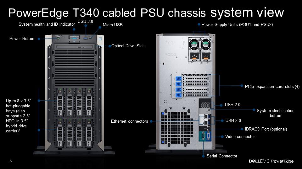 Dell PE T340 (8x3.5