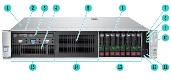 Máy chủ HPE ProLiant DL380 Gen9 – Rack 2U 2P 4LFF/12LFF/8SFF/24SFF
