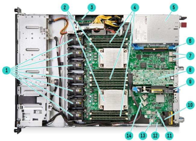 Máy chủ HPE ProLiant DL160 Gen9 – Rack 1U 2P 8SFF/4LFF