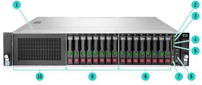 Máy chủ HPE ProLiant DL180 Gen9 – Rack 2U 2P 4/8/12LFF 8/16SFF