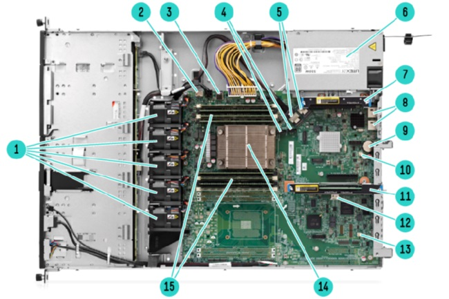 Máy chủ HPE ProLiant DL120 Gen9 – Rack 1U 1P 4LFF/8SFF